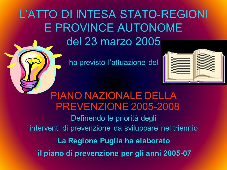 LATTO DI INTESA STATO-REGIONI E PROVINCE AUTONOME del 23 marzo 2005 ha previsto lattuazione del PIANO NAZIONALE DELLA PREVENZIONE 2005-2008 Definendo
