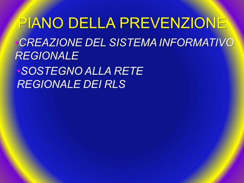 PIANO DELLA PREVENZIONE CREAZIONE DEL SISTEMA INFORMATIVO REGIONALECREAZIONE DEL SISTEMA INFORMATIVO REGIONALE SOSTEGNO ALLA RETE REGIONALE DEI RLS