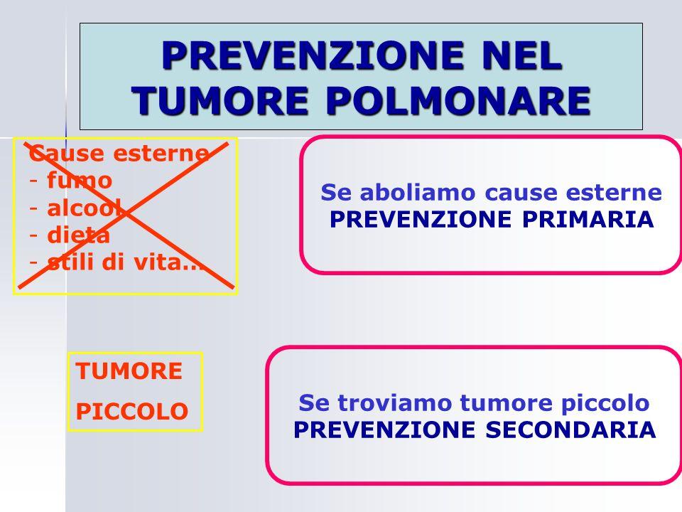PREVENZIONE NEL TUMORE POLMONARE Se aboliamo cause esterne PREVENZIONE PRIMARIA Cause esterne - fumo - alcool - dieta - stili di vita… Se troviamo tum