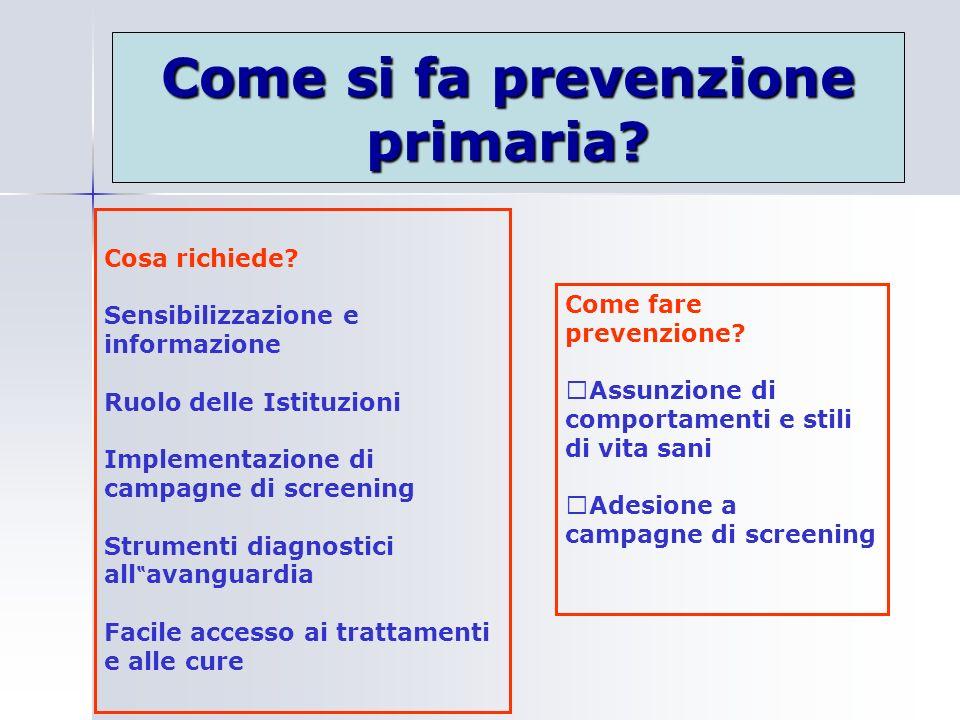 Cosa richiede? Sensibilizzazione e informazione Ruolo delle Istituzioni Implementazione di campagne di screening Strumenti diagnostici all avanguardia