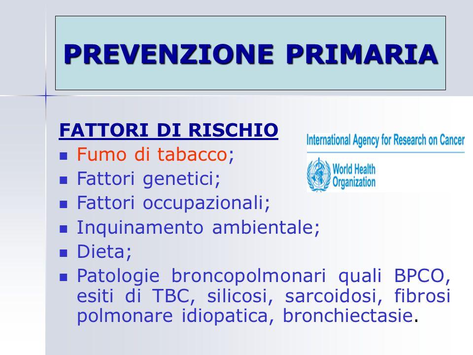 PREVENZIONE PRIMARIA FATTORI DI RISCHIO Fumo di tabacco; Fattori genetici; Fattori occupazionali; Inquinamento ambientale; Dieta; Patologie broncopolm