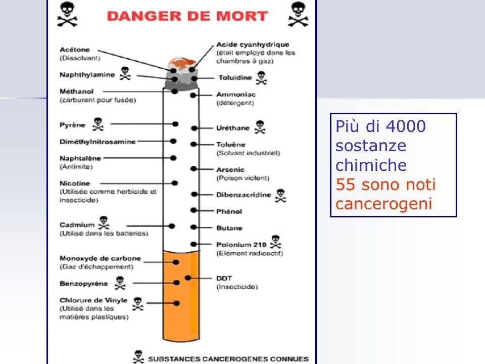 Più di 4000 sostanze chimiche 55 sono noti cancerogeni