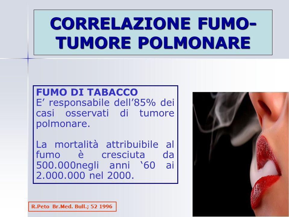 FUMO DI TABACCO E responsabile dell85% dei casi osservati di tumore polmonare. La mortalità attribuibile al fumo è cresciuta da 500.000negli anni 60 a