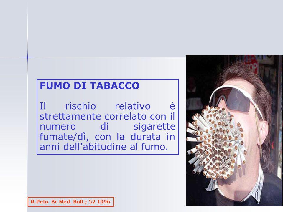 FUMO DI TABACCO Il rischio relativo è strettamente correlato con il numero di sigarette fumate/dì, con la durata in anni dellabitudine al fumo. CORREL