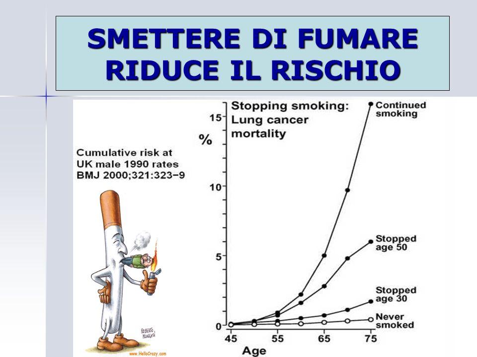 SMETTERE DI FUMARE RIDUCE IL RISCHIO