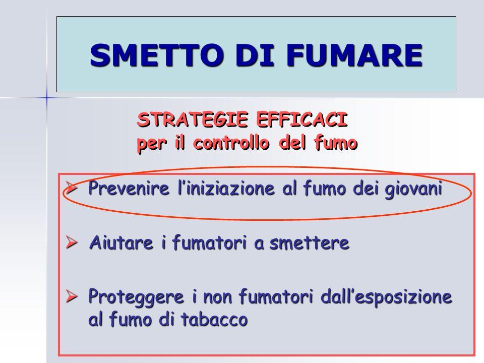 Prevenire liniziazione al fumo dei giovani Prevenire liniziazione al fumo dei giovani Aiutare i fumatori a smettere Aiutare i fumatori a smettere Prot