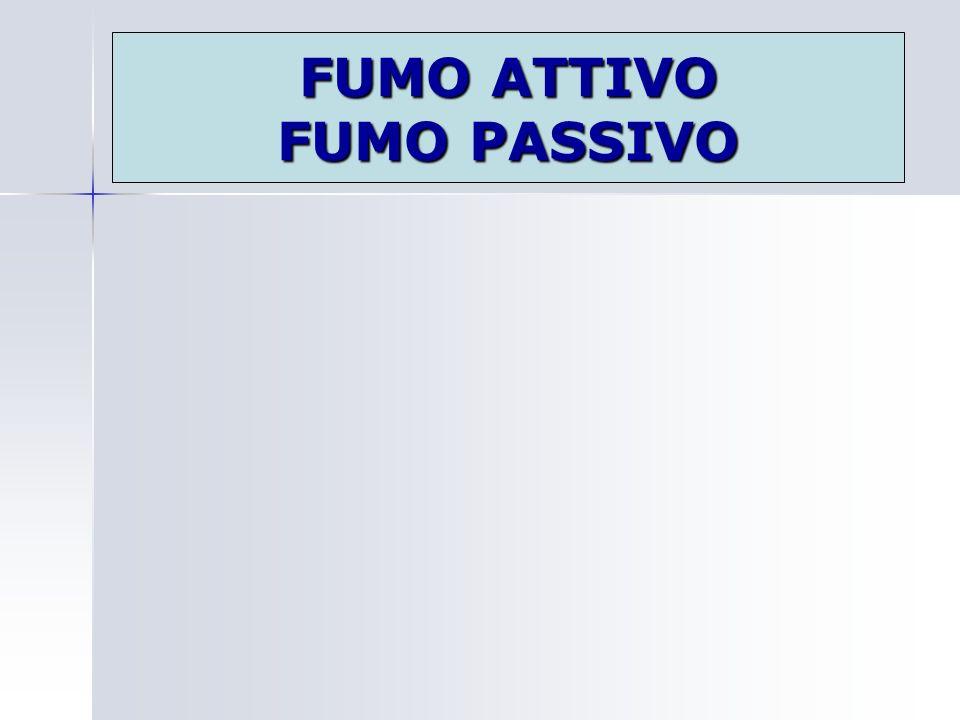 FUMO ATTIVO FUMO PASSIVO