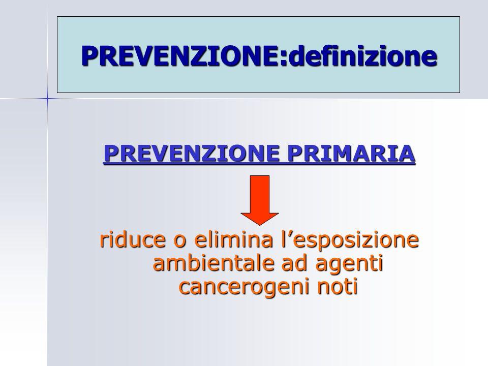 PREVENZIONE PRIMARIA riduce o elimina lesposizione ambientale ad agenti cancerogeni noti PREVENZIONE:definizione