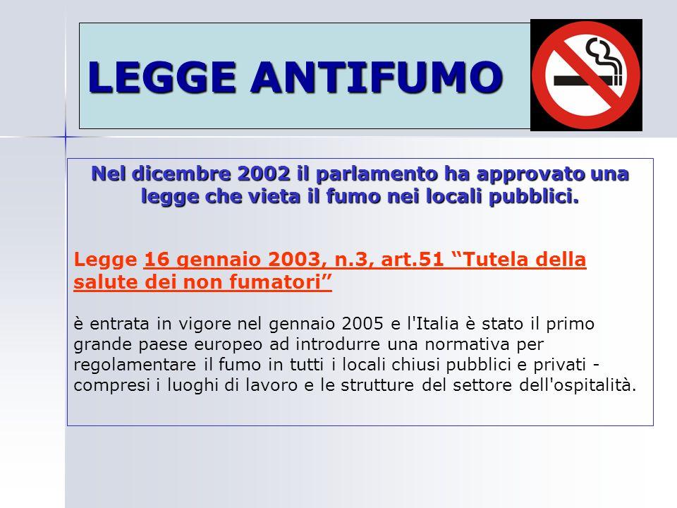 LEGGE ANTIFUMO Nel dicembre 2002 il parlamento ha approvato una legge che vieta il fumo nei locali pubblici. Legge 16 gennaio 2003, n.3, art.51 Tutela
