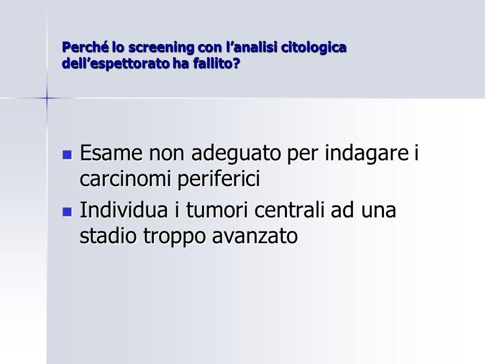 Perché lo screening con lanalisi citologica dellespettorato ha fallito? Esame non adeguato per indagare i carcinomi periferici Esame non adeguato per