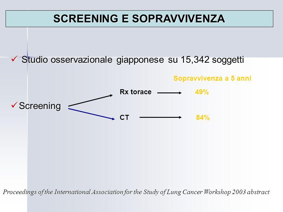 Studio osservazionale giapponese su 15,342 soggetti Studio osservazionale giapponese su 15,342 soggetti Screening Screening SCREENING E SOPRAVVIVENZA