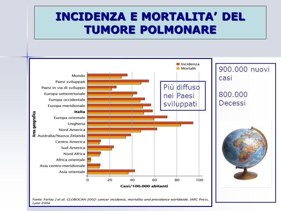 Perché lo screening con lanalisi citologica dellespettorato ha fallito.
