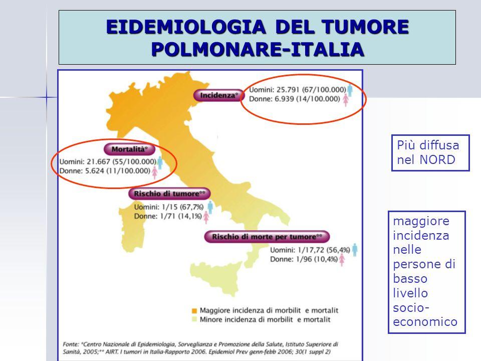 EIDEMIOLOGIA DEL TUMORE POLMONARE-ITALIA Più diffusa nel NORD maggiore incidenza nelle persone di basso livello socio- economico