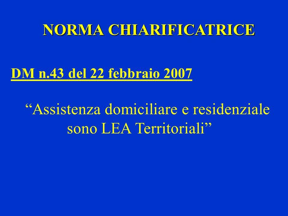 NORMA CHIARIFICATRICE DM n.43 del 22 febbraio 2007 Assistenza domiciliare e residenziale sono LEA Territoriali