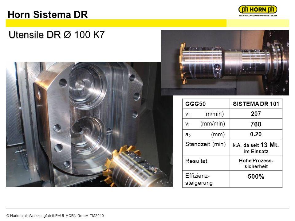 © Hartmetall-Werkzeugfabrik PAUL HORN GmbH TM2010 GGG50SISTEMA DR 101 v c m/min)207 v f (mm/min) 768 a p (mm)0.20 Standzeit (min) k.A, da seit 13 Mt.