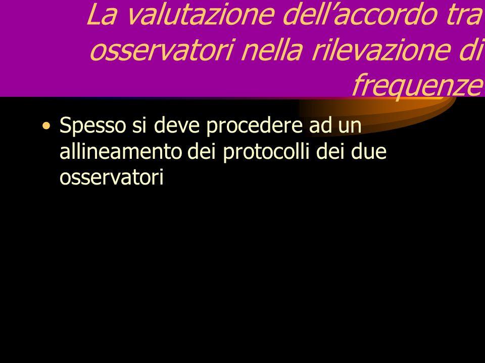 La valutazione dellaccordo tra osservatori nella codifica di eventi Rilevazione che si è verificato un evento codificabile Codifica appropriata dellev