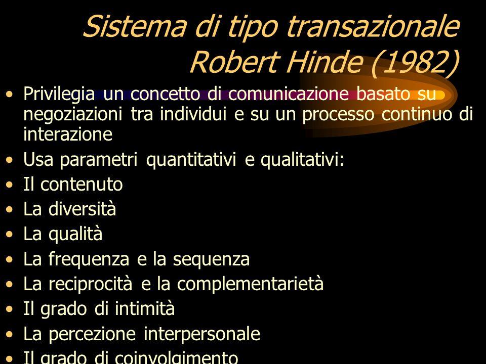 La teoria dei sistemi dinamici Fogel, 1993, 1997 Si fonda su un concetto di comunicazione che va oltre il contributo individuale nello scambio interpe