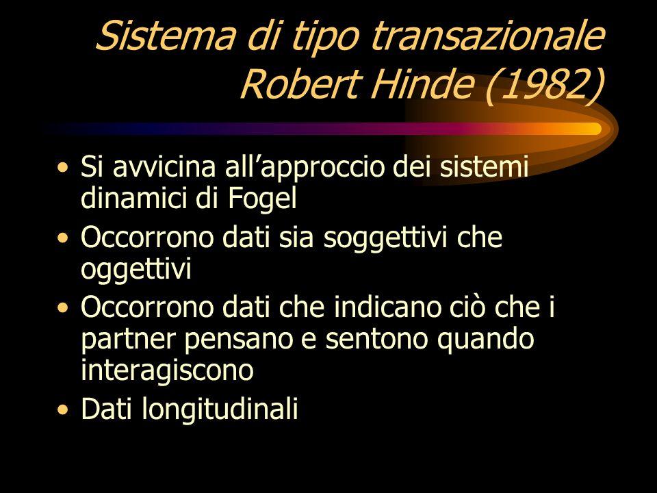 Sistema di tipo transazionale Robert Hinde (1982) Privilegia un concetto di comunicazione basato su negoziazioni tra individui e su un processo contin