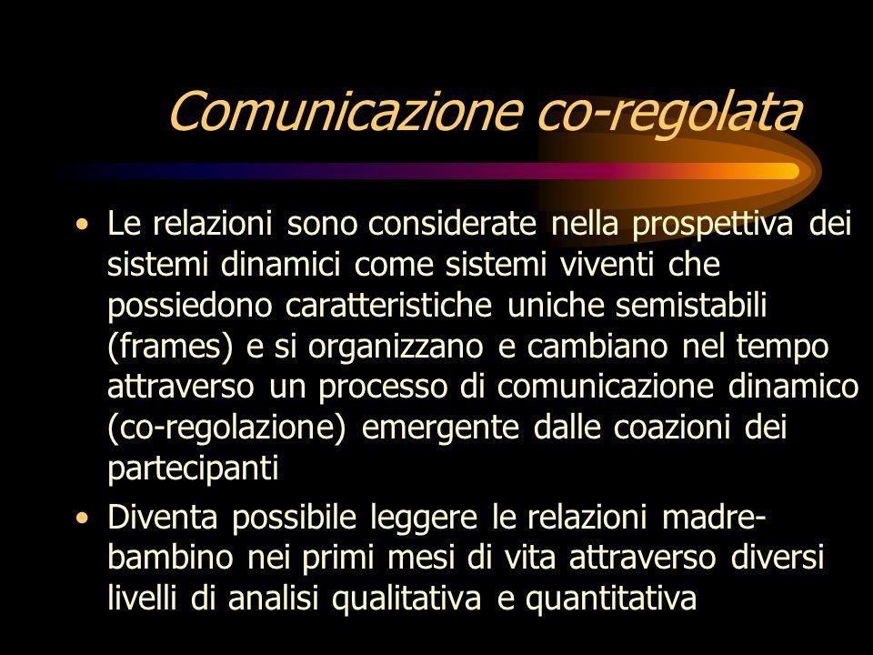 Comunicazione co-regolata I pattern co-regolati sono caratterizzati da ripetitività e coerenza nel tempo Fogel definisce così i requisiti di una comun