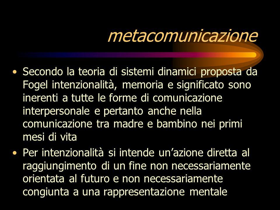 metacomunicazione Si definisce metacomunicazione una strategia esplicita attraverso cui gli individui impegnati in un processo comunicativo dirigono l