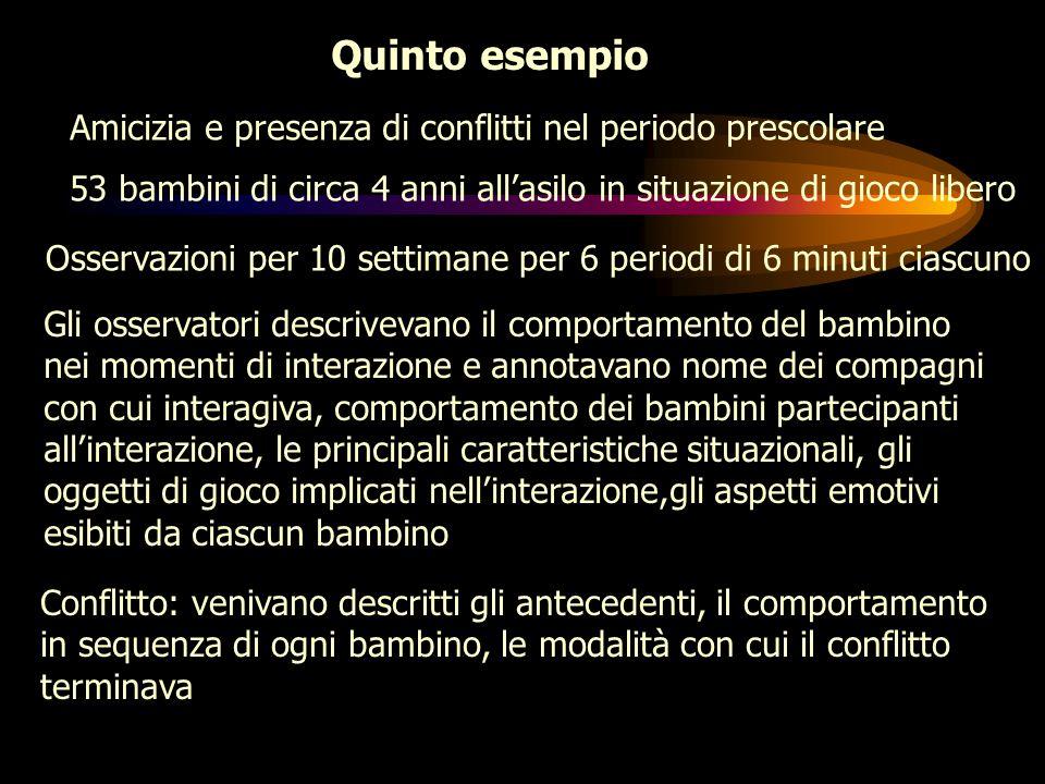 Nei tre esempi la rilevazione del comportamento viene effettuata tramite il giudizio fornito da un essere umano Sono tre rilevazioni di tipo osservati