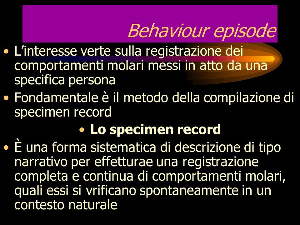 I behaviour setting sono caratterizzati da: Comprendono un certo schema comportamentale umano che è indipendente dallindividuo che lo mette in atto Lo