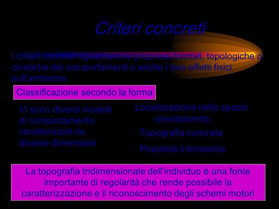Criteri di descrizione e classificazione La classificazione che viene fatta prima va distinta da quella che viene fatta dopo. La classificazione a pri