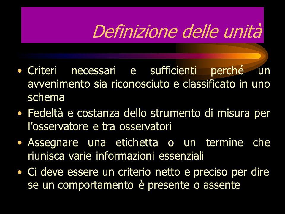 Scelta e definizione delle unità 6 condizioni di scelta Discrete ed esclusive Categoria omogenea Moltiplicare le unità Evitare classificazioni astratt