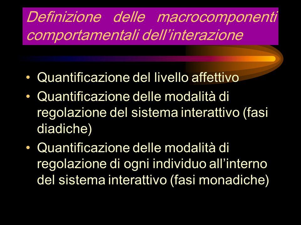 Sistemi di codifica a confronto: lo studio dellinterazione madre-bambino Als, Tronick e Brazelton hanno sviluppato il sistema di analisi di interazion