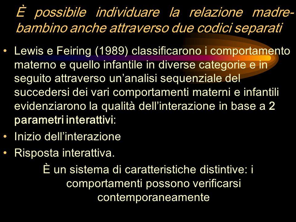 Individuazione delle fasi diadiche Sono definite da insiemi di comportamenti di entrambi i partecipanti allinterazione: Disimpegno Inizio Orientamento