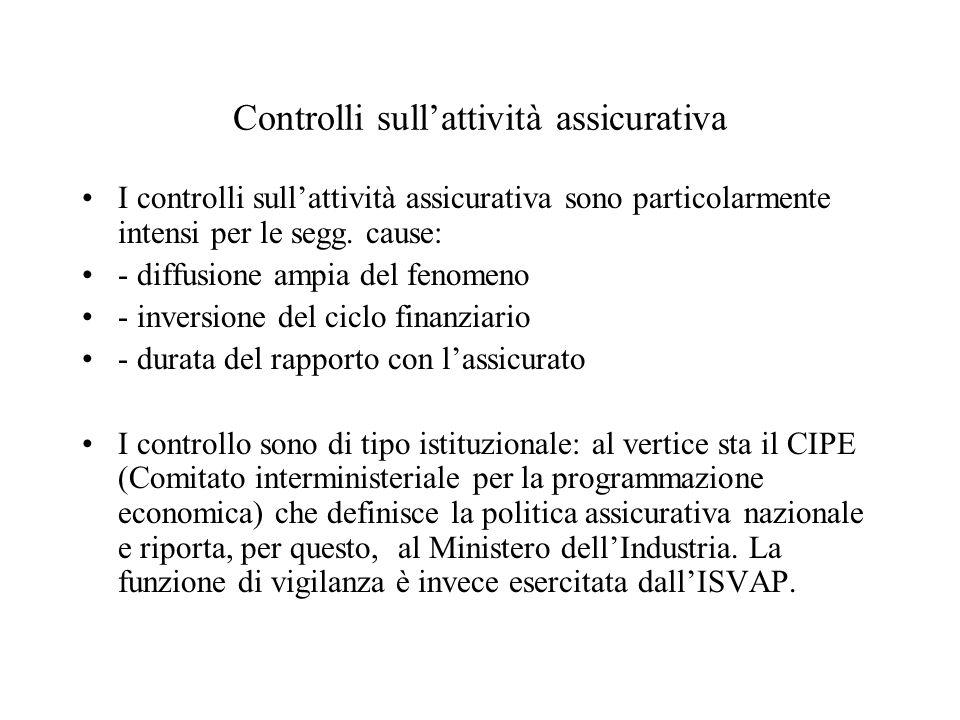 Controlli sullattività assicurativa I controlli sullattività assicurativa sono particolarmente intensi per le segg. cause: - diffusione ampia del feno