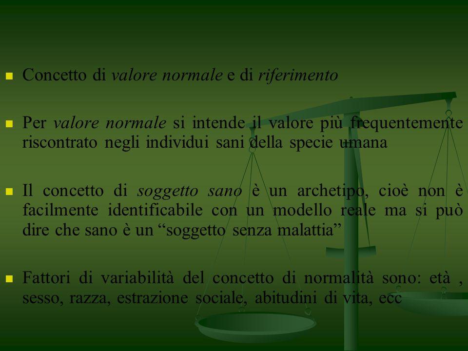 Concetto di valore normale e di riferimento Per valore normale si intende il valore più frequentemente riscontrato negli individui sani della specie u