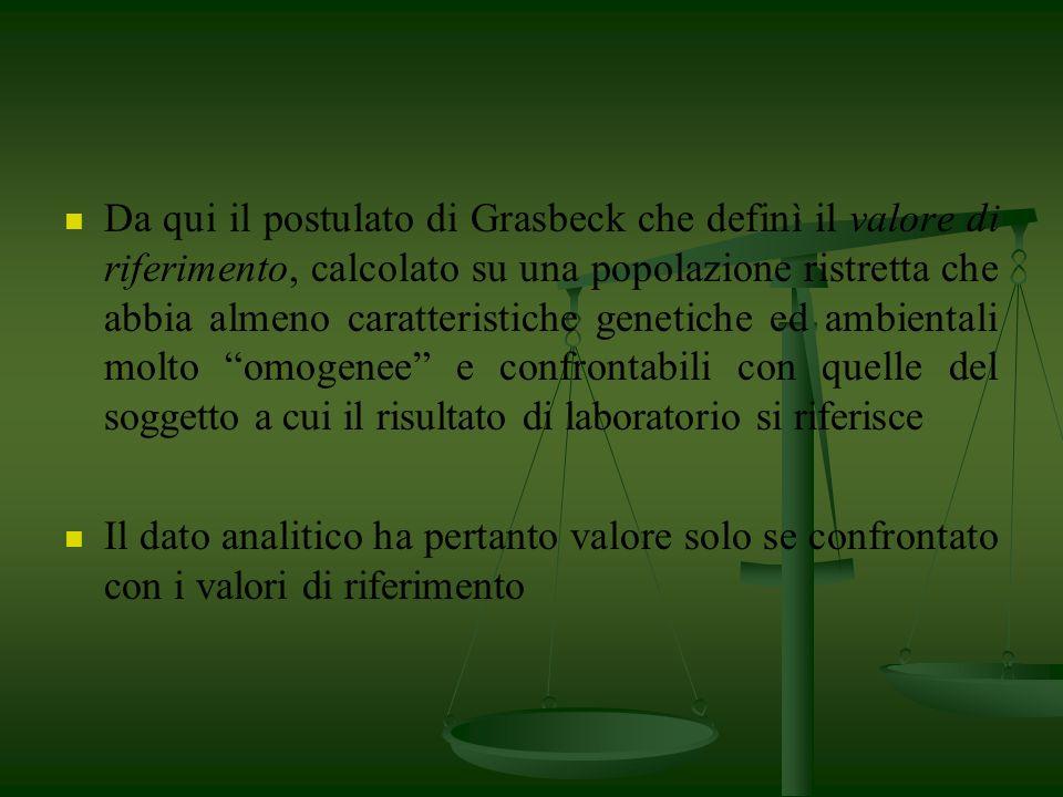 Da qui il postulato di Grasbeck che definì il valore di riferimento, calcolato su una popolazione ristretta che abbia almeno caratteristiche genetiche