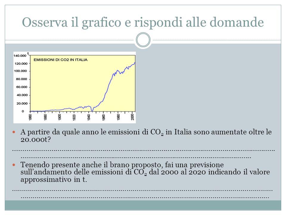 Osserva il grafico e rispondi alle domande A partire da quale anno le emissioni di CO 2 in Italia sono aumentate oltre le 20.000t?....................