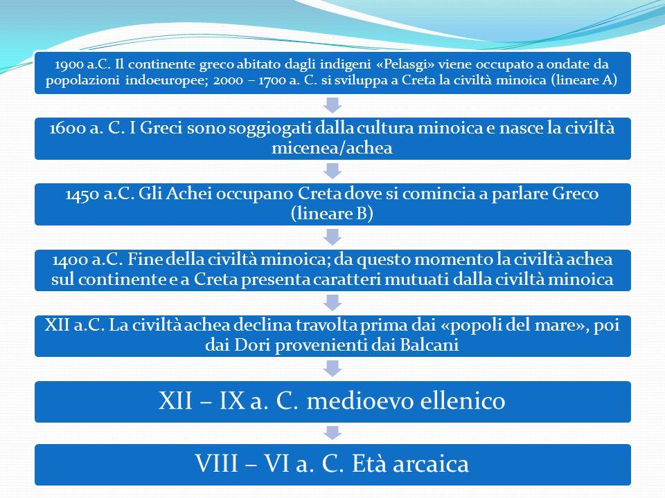 I TIRANNICIDI.Copia romana di opera del V a.C.