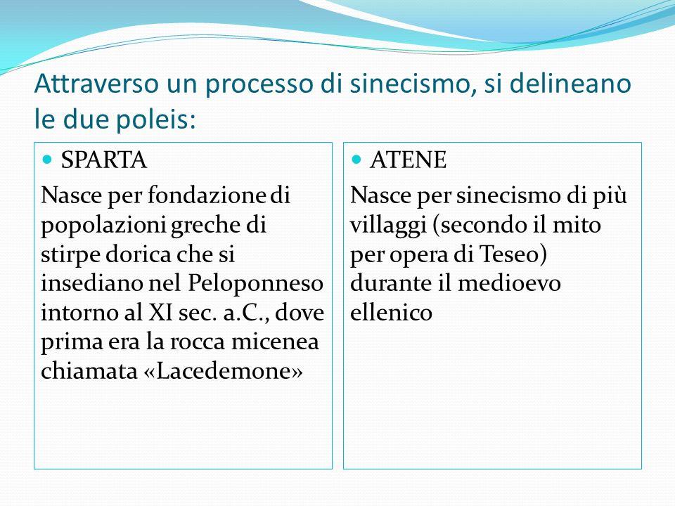 Fonti: BETTINI M., LENTANO M., PULIGA D., Sulle spalle dei giganti, 1, Mondadori, 2005.