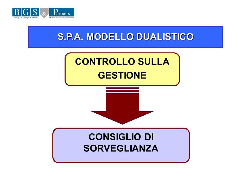 S.P.A. MODELLO DUALISTICO CONTROLLO SULLA GESTIONE CONSIGLIO DI SORVEGLIANZA