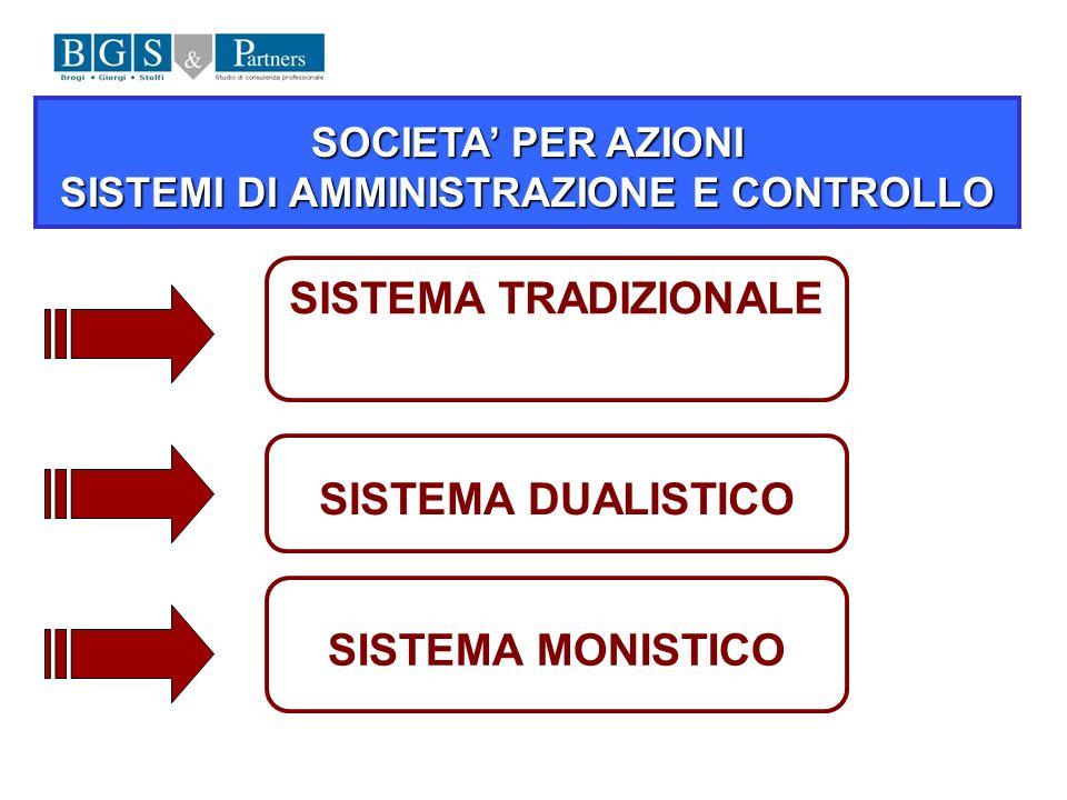 SOCIETA PER AZIONI SISTEMI DI AMMINISTRAZIONE E CONTROLLO SISTEMA TRADIZIONALE SISTEMA DUALISTICO SISTEMA MONISTICO