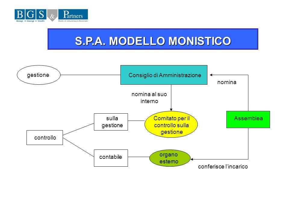 S.P.A. MODELLO MONISTICO gestione Consiglio di Amministrazione Assemblea controllo nomina al suo interno sulla gestione contabile Comitato per il cont