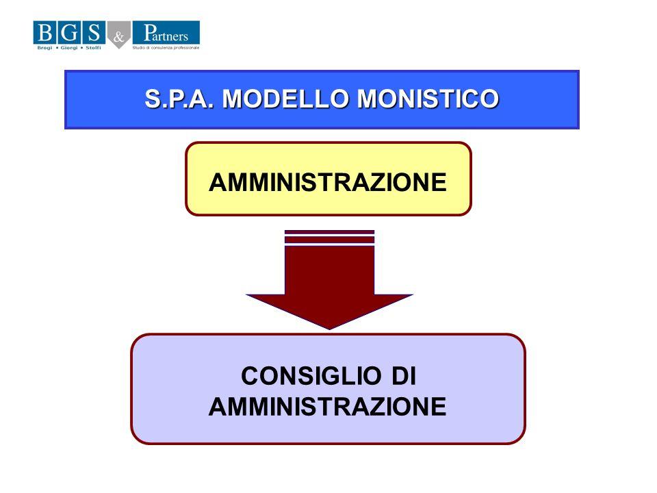 S.P.A. MODELLO MONISTICO AMMINISTRAZIONE CONSIGLIO DI AMMINISTRAZIONE