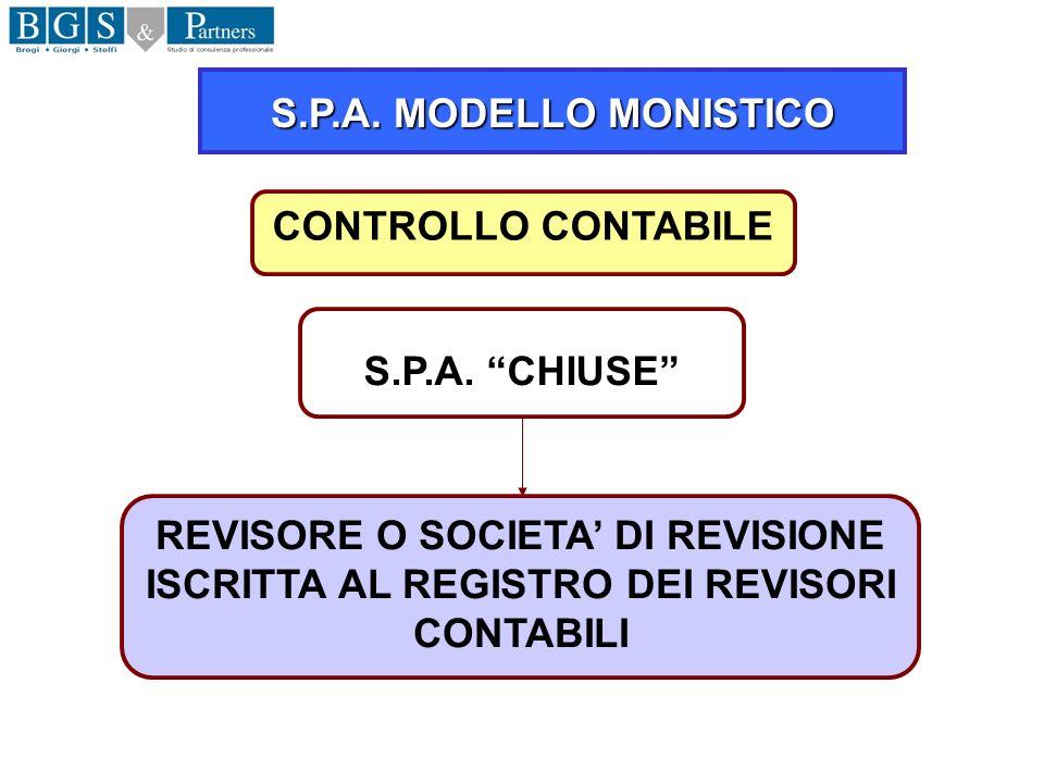 S.P.A. MODELLO MONISTICO CONTROLLO CONTABILE S.P.A. CHIUSE REVISORE O SOCIETA DI REVISIONE ISCRITTA AL REGISTRO DEI REVISORI CONTABILI