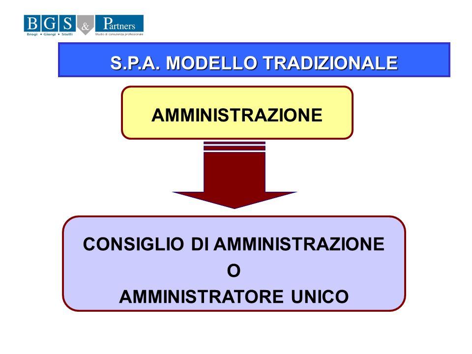 S.P.A. MODELLO TRADIZIONALE AMMINISTRAZIONE CONSIGLIO DI AMMINISTRAZIONE O AMMINISTRATORE UNICO