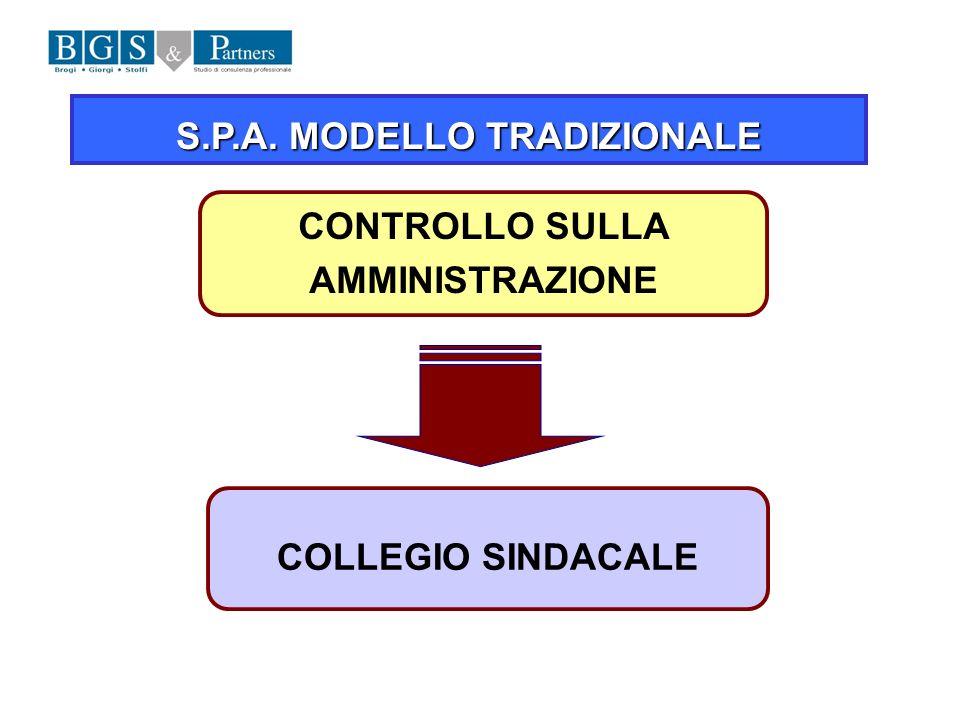 S.P.A. MODELLO TRADIZIONALE CONTROLLO SULLA AMMINISTRAZIONE COLLEGIO SINDACALE
