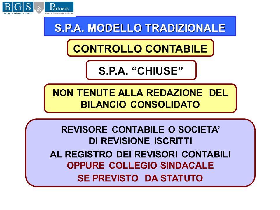S.P.A. MODELLO TRADIZIONALE S.P.A. CHIUSE REVISORE CONTABILE O SOCIETA DI REVISIONE ISCRITTI AL REGISTRO DEI REVISORI CONTABILI OPPURE COLLEGIO SINDAC