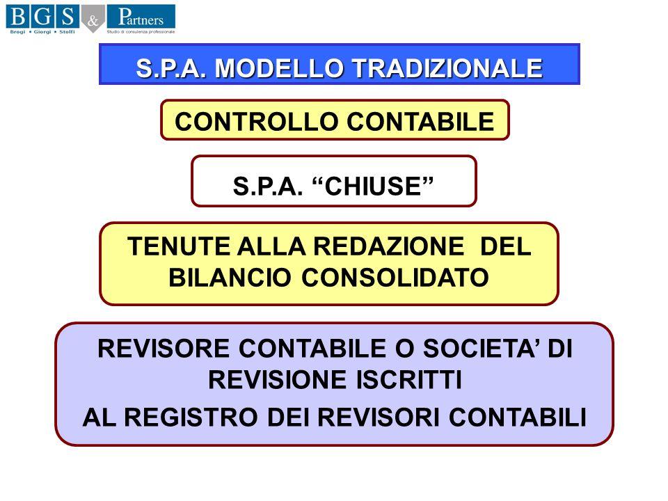 S.P.A. MODELLO TRADIZIONALE S.P.A. CHIUSE REVISORE CONTABILE O SOCIETA DI REVISIONE ISCRITTI AL REGISTRO DEI REVISORI CONTABILI TENUTE ALLA REDAZIONE