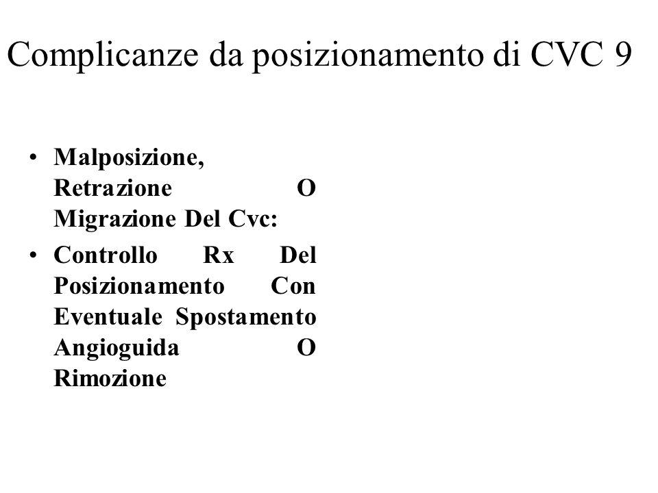 Complicanze da posizionamento di CVC 9 Malposizione, Retrazione O Migrazione Del Cvc: Controllo Rx Del Posizionamento Con Eventuale Spostamento Angiog