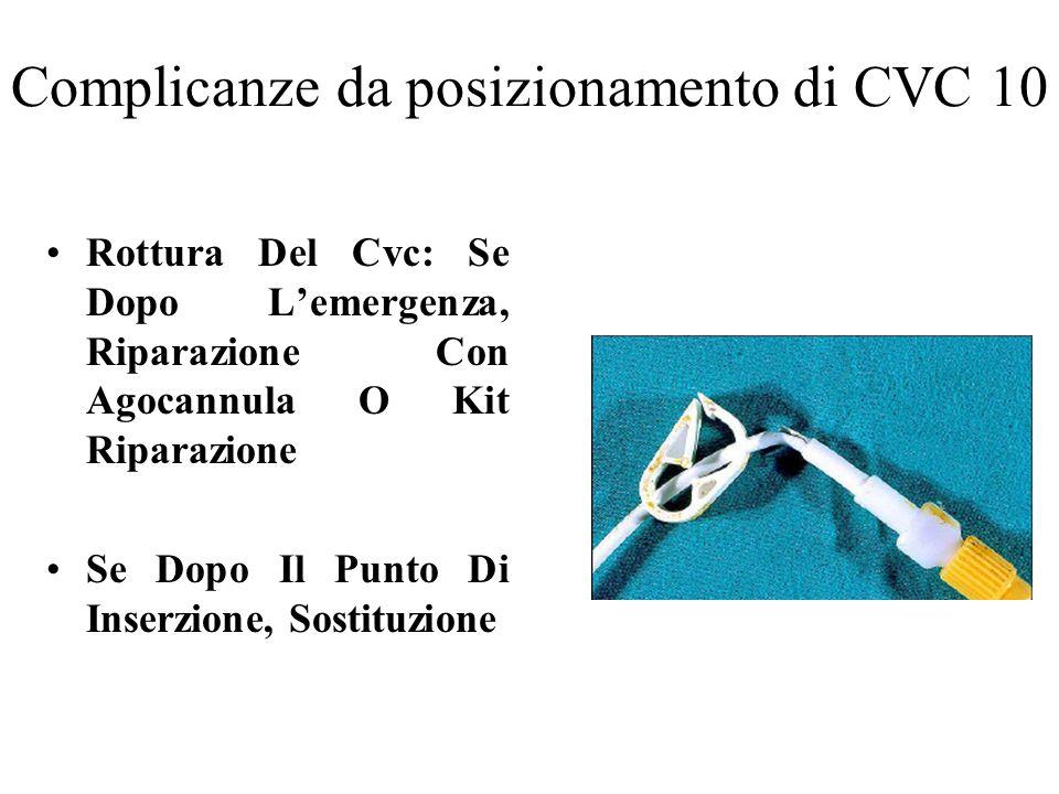Complicanze da posizionamento di CVC 10 Rottura Del Cvc: Se Dopo Lemergenza, Riparazione Con Agocannula O Kit Riparazione Se Dopo Il Punto Di Inserzio