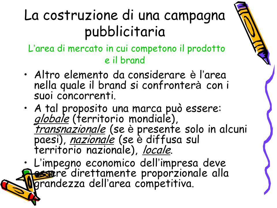 La costruzione di una campagna pubblicitaria L area di mercato in cui competono il prodotto e il brand Altro elemento da considerare è l area nella qu