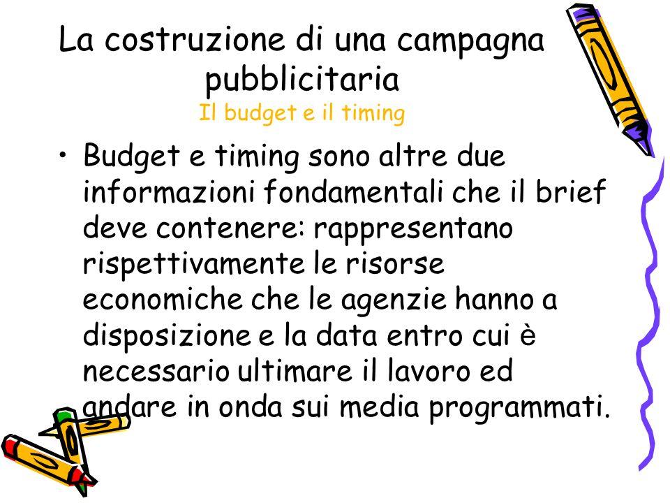 La costruzione di una campagna pubblicitaria Il budget e il timing Budget e timing sono altre due informazioni fondamentali che il brief deve contener