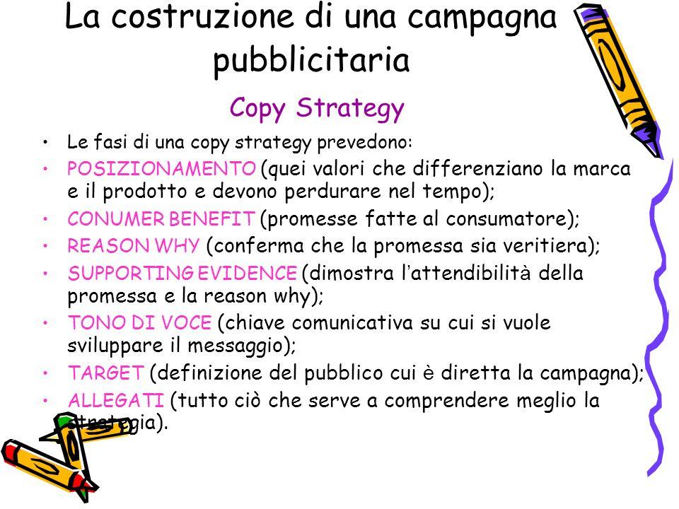 La costruzione di una campagna pubblicitaria Copy Strategy Le fasi di una copy strategy prevedono: POSIZIONAMENTO (quei valori che differenziano la ma